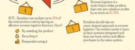 Customer-Returns-Infographic