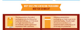 Make Product Presentation a Priority