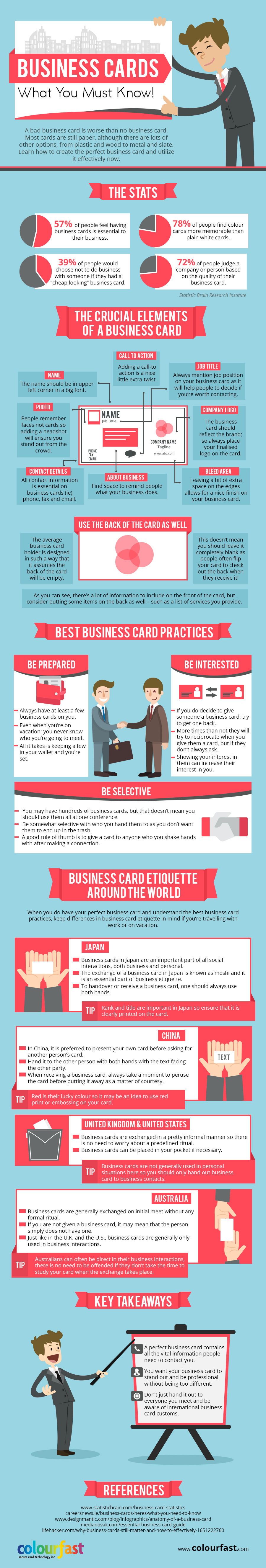 Business Cards What You Need To Know Infographic